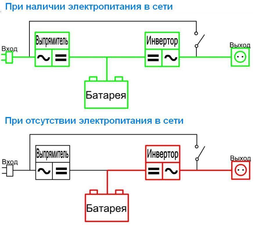 Электропитание без перебоев / хабр