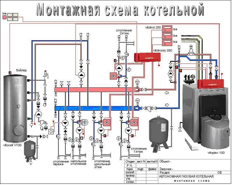 Как производится обвязка настенного двухконтурного газового котла + фото и видео схем