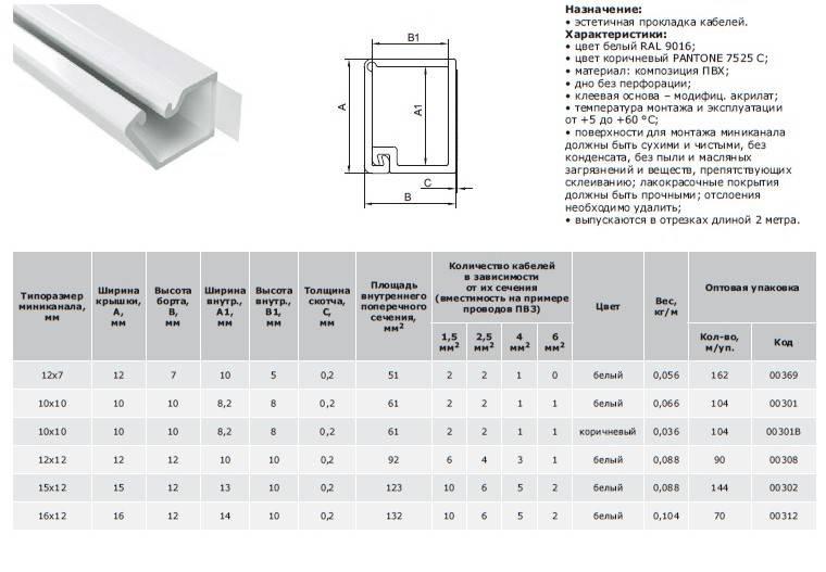 Внутренняя прокладка элекрического кабеля в коробе: инструкция и способы монтажа в короб и виды +фото и видео