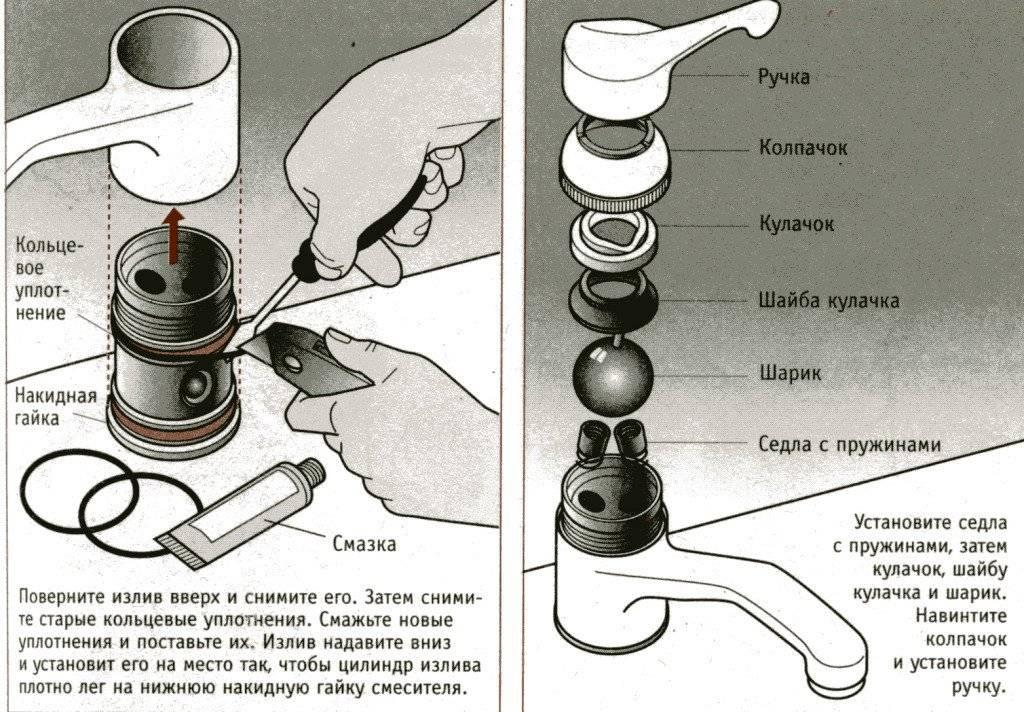 Замена картриджа в смесителе — пошаговая фото инструкция