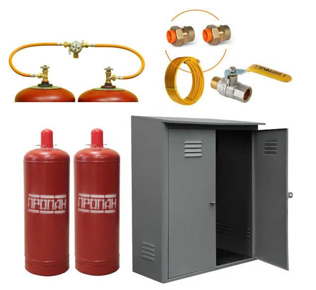 Как выбрать газовый котел для работы на сжиженном газе