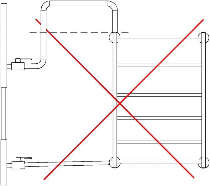 Как подключить полотенцесушитель к двухконтурному котлу