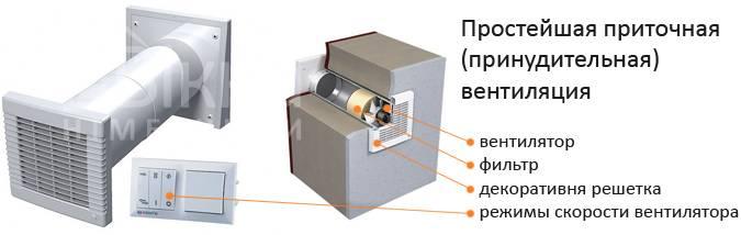 Как поменять фильтр на вытяжке в кухне
