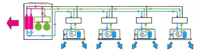 Как устроен кондиционер (сплит-система)