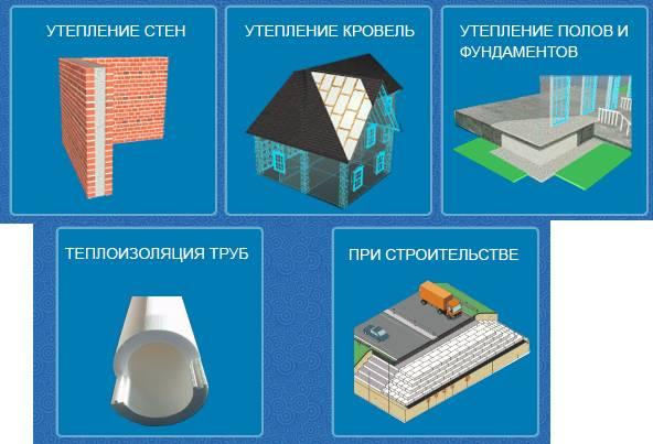 Что лучше: пенопласт или пеноплекс для утепления стен дома снаружи, ем отличается и теплопроводность