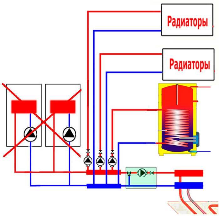 Обвязка котла отопления: схема и элементы