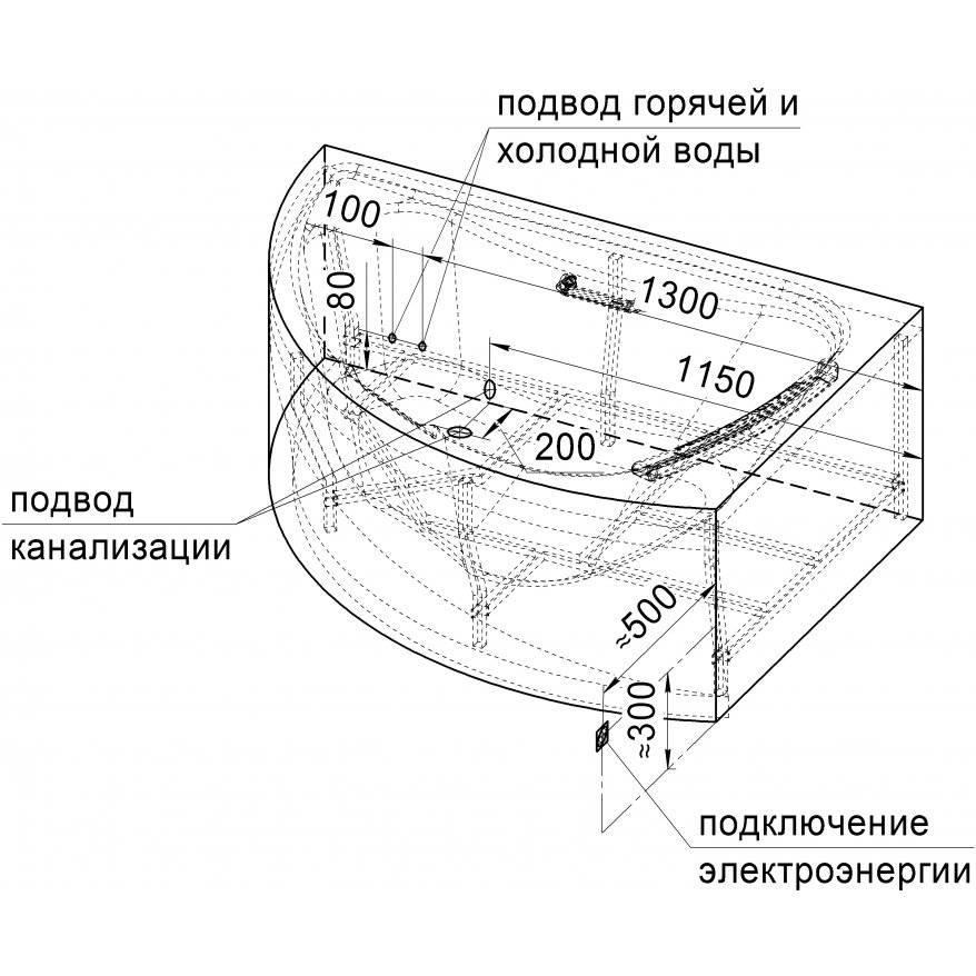 Подключение джакузи к электросети  – rozetkaonline.com