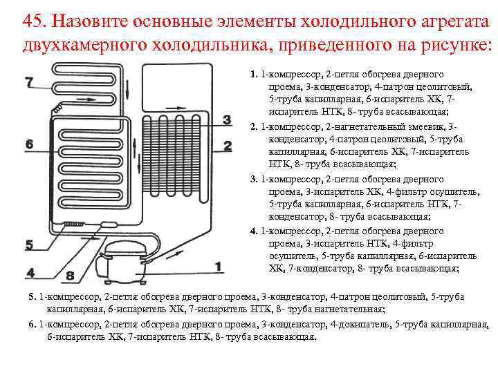 Какой принцип работы бытового холодильника: устройство компрессора, принципиальная схема