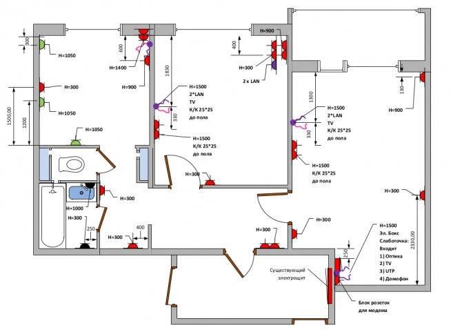 Схема электропроводки в квартире и в частном доме