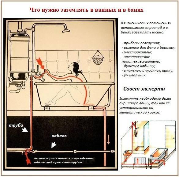Как правильно заземлить ванну своими руками – видео инструкция
