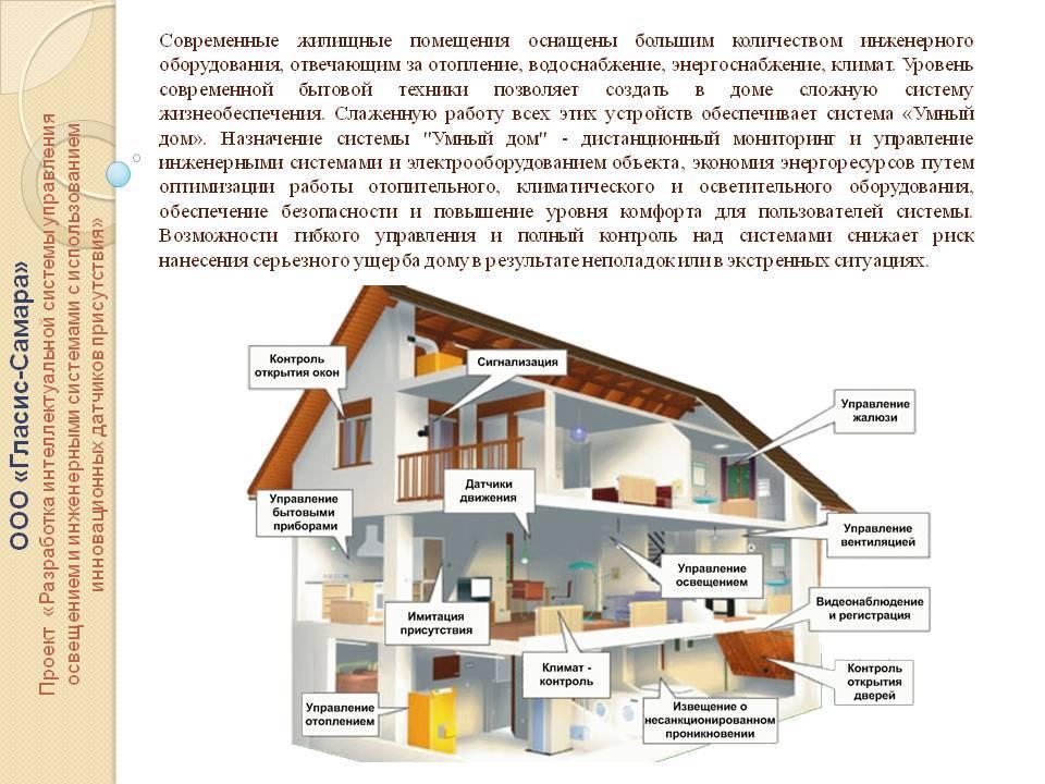 Что такое умный дом— какие возможности из будущего доступны нам уже сегодня