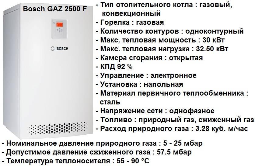 Ростехнадзор разъясняет: расчётный срок службы оборудования, работающего под давлением