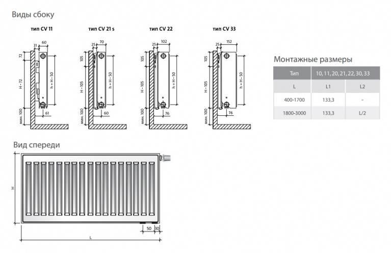 Стальные радиаторы отопления: виды, особенности конструкций, монтаж
