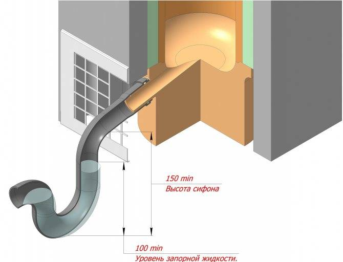 Конденсат в трубах вентиляции многоквартирного дома. строительные советы от cеменыча