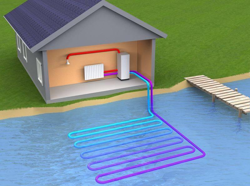 Геотермальное отопление своими руками для частного дома: монтаж, принцип работы, геотермальные тепловые насосы