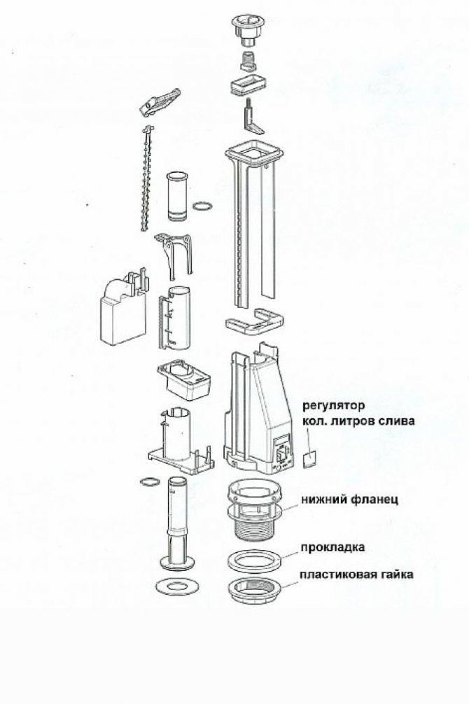 Крепление бачка к унитазу: инструкции и советы по проведению работ