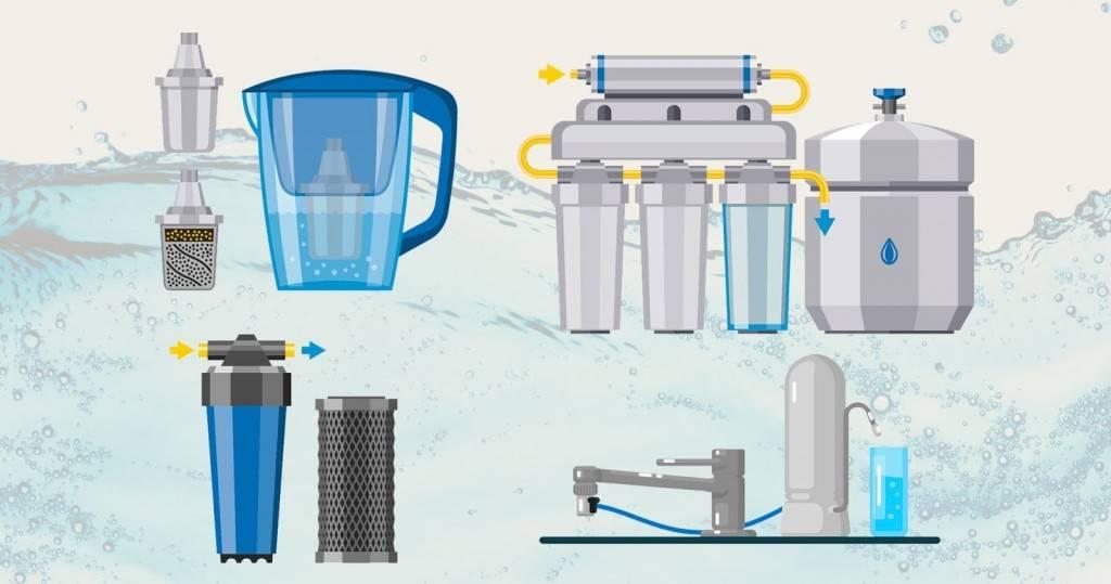 Какой фильтр выбрать для очищения воды в купели