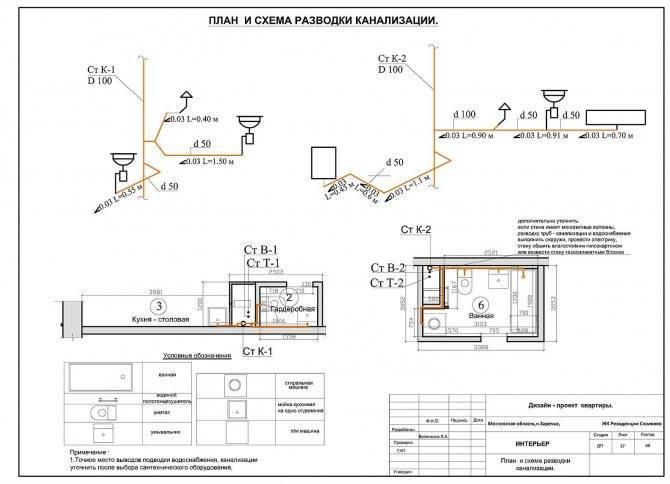 Разводка канализации: составление схемы, выбор труб и этапы монтажа