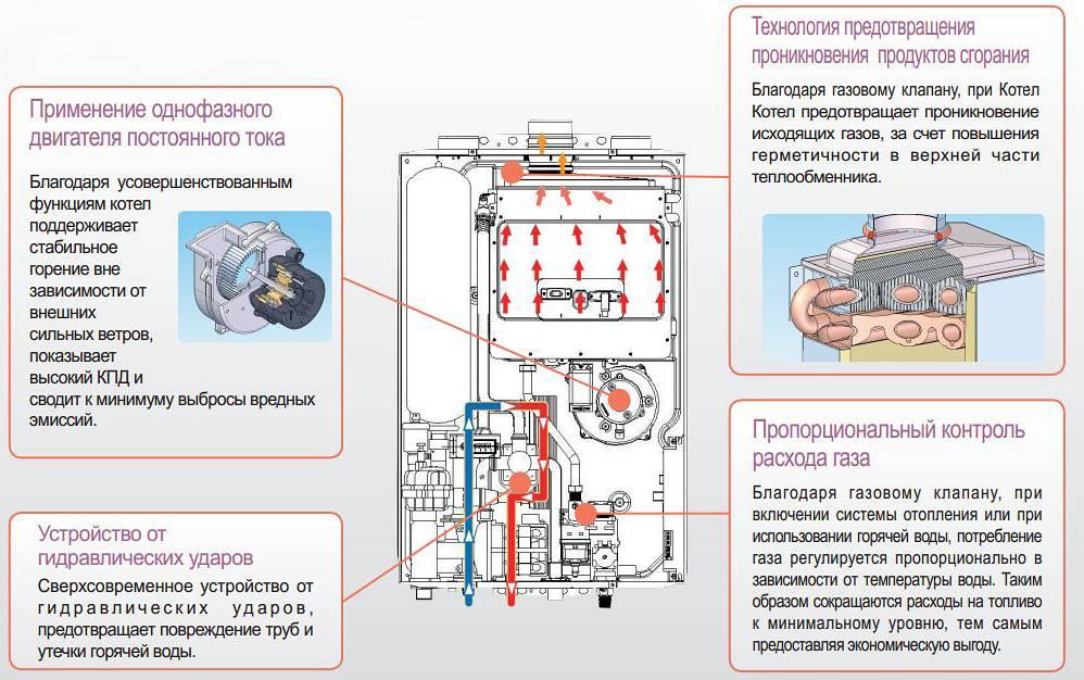Серьёзная проблема или временное неудобство? почему падает давление в системе отопления, опасно ли это