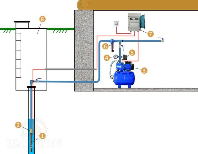 Пошаговое руководство по установке и подключению насосной станции своими руками