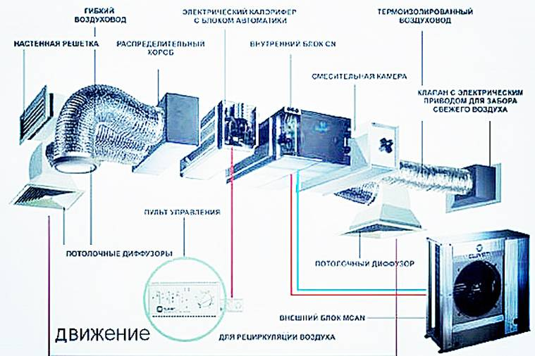 Очистка воздуха с максимальной экономией пространства: популярные типы рециркуляционных вытяжек для кухни