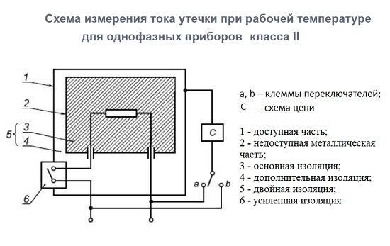 Какая маркировка наносится на многослойную изоляцию инструмента?