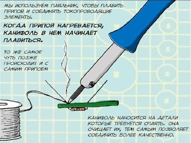 Паяльник своими руками: как сделать в домашних условиях, схема