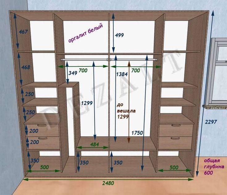 Шкаф своими руками, необходимые материалы, инструменты, мастер-классы