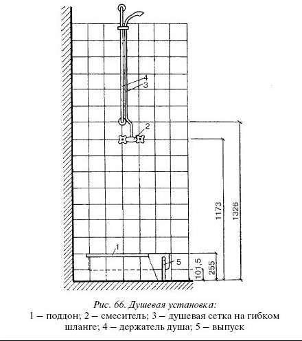 На какой высоте устанавливается раковина в ванной – стандартный уровень высоты