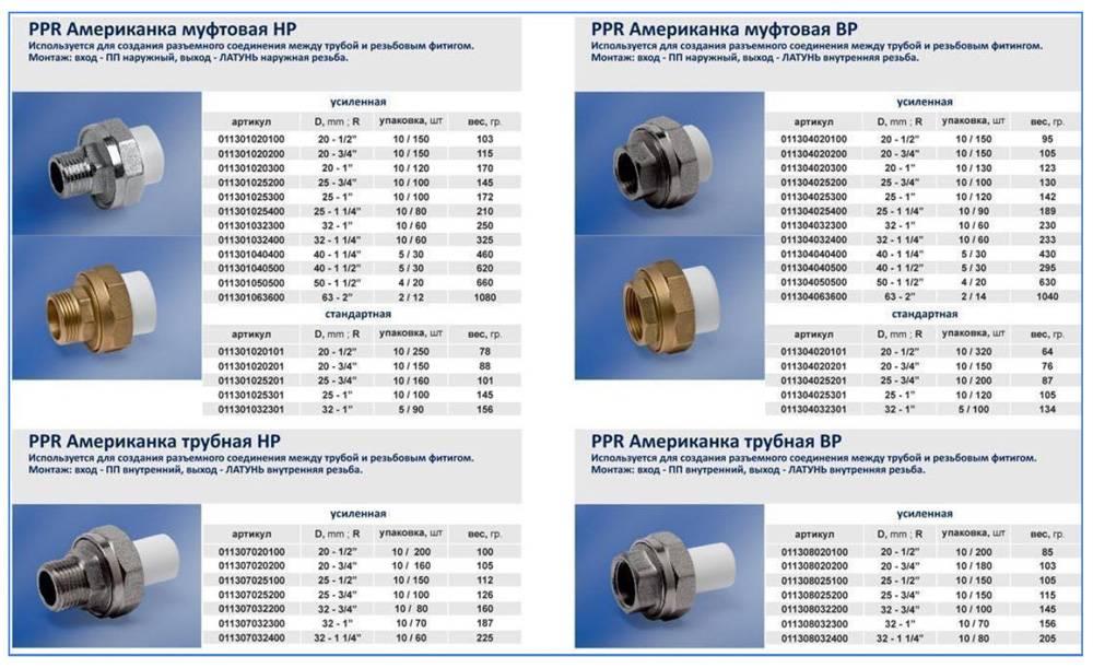 Трубы металлопластиковые для водопровода – что выбрать | монтаж