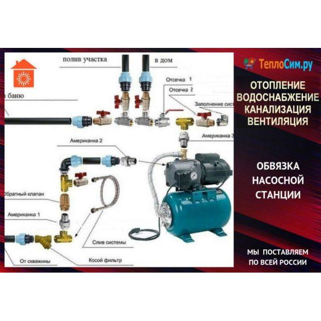 Как подключить насосную станцию к скважине: схемы, фото, описание