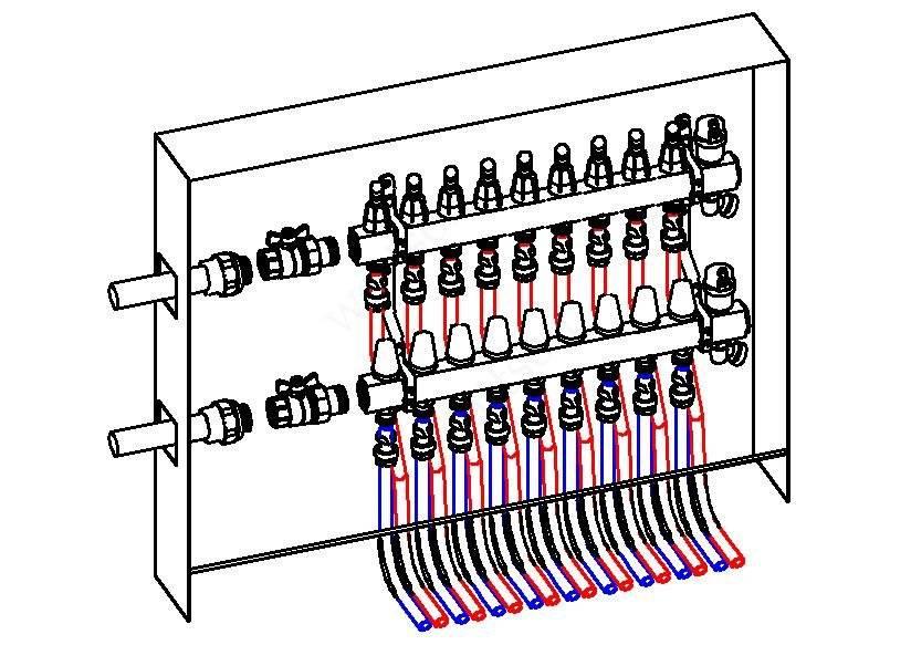 Как выбрать распределительную гребенку отопления для котла