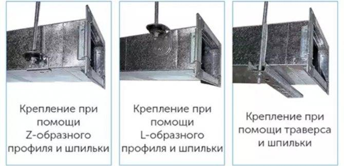 Различные варианты крепления труб: к стене, к полу и потолку, особенности проведения работ