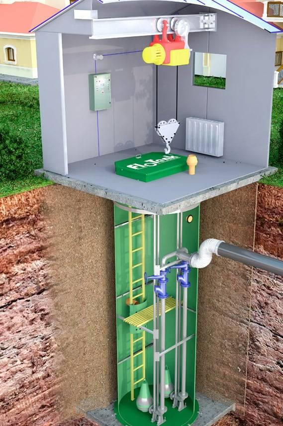 Насосная канализационная станция виды и монтаж бытовых кнс для дома