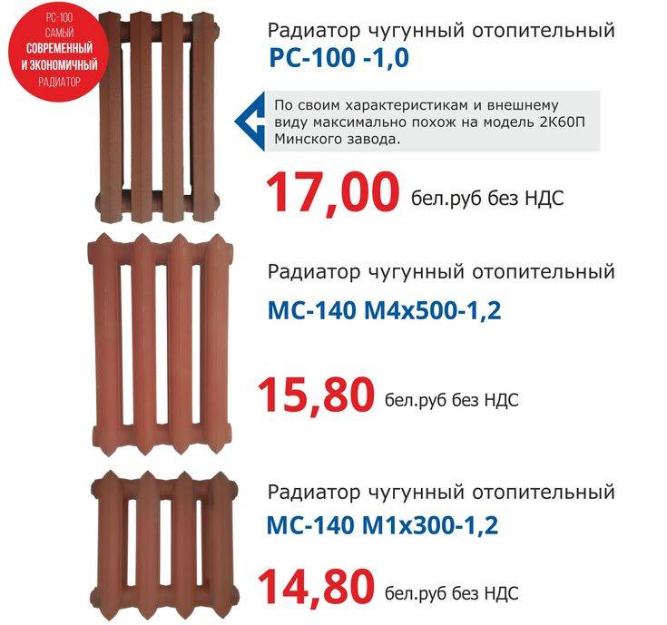 Технические характеристики чугунных радиаторов мс-140-500