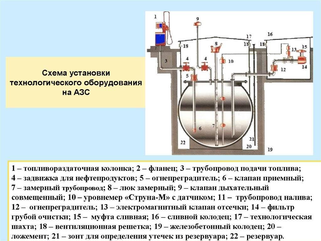 Корректор объема газа corus