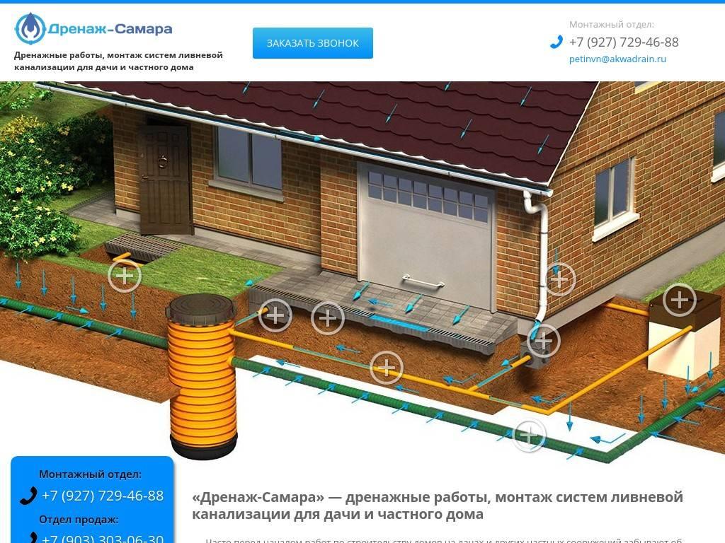 Ливневка вокруг дома: что это такое, устройство ливневки в частном доме на участке, как сделать монтаж, расчет