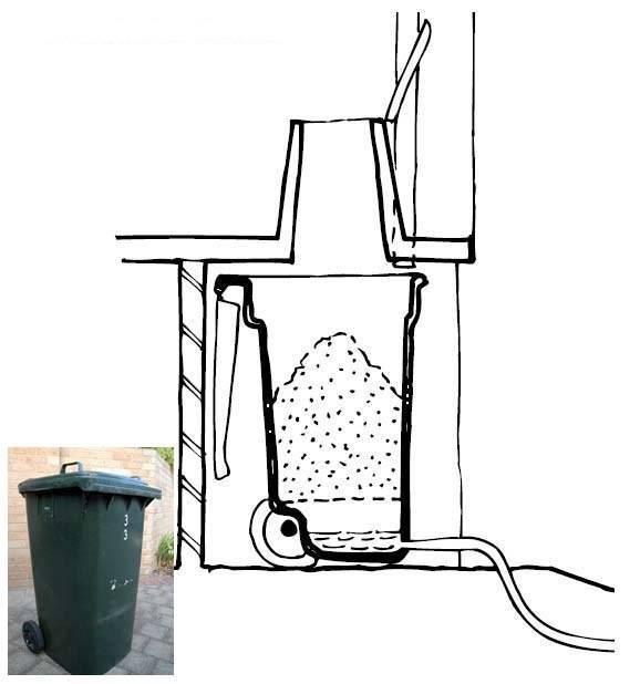 Как пользоваться биотуалетом для дачи: принцип работы и обслуживание