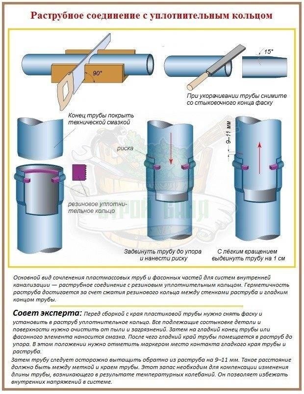 Как соединить металлическую трубу с пластиковой: пошаговая инструкция, виды, способы монтажа перехода, достоинства, недостатки