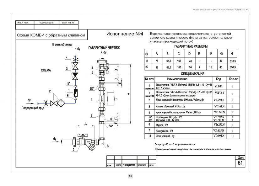 Правила и порядок установки счетчиков на воду - как поставить и опломбировать