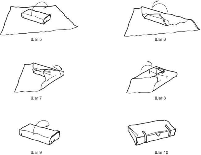 Плед своими руками: виды пледов, особенности материалов изготовления. пошаговая инструкция по созданию своими руками для начинающих