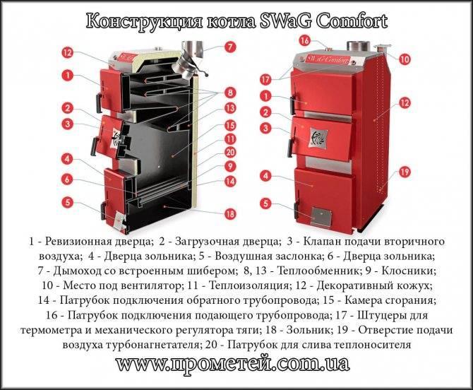 Как выбрать твердотопливный котел для отопления частного дома