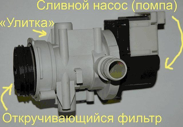 Инструкция по замене сливного насоса в стиральной машине