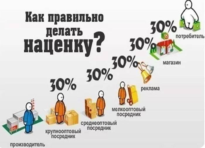 Работа.ру - форум с отзывами о сервисе поиска работы
