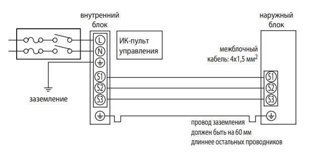 Провод для кондиционера. сечение провода для кондиционера