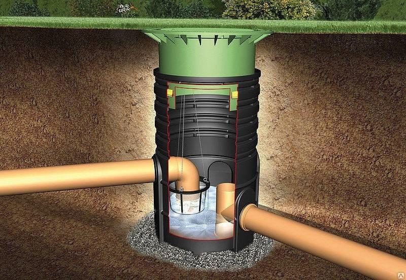 Донный фильтр для колодца - схемы создания, пошаговая инструкция,монтаж фильтра для воды.