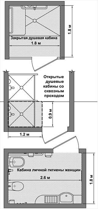 Типовые размеры душевых кабин: основные стандарты +50 фото