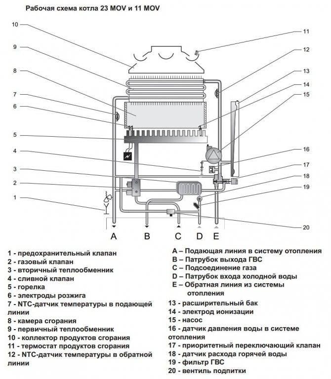 Потекла труба, что делать? инструкция по временному ремонту трубопровода