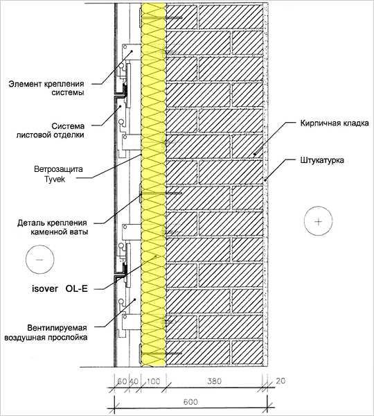 Утеплить стену в квартире изнутри — утеплители и технология монтажа