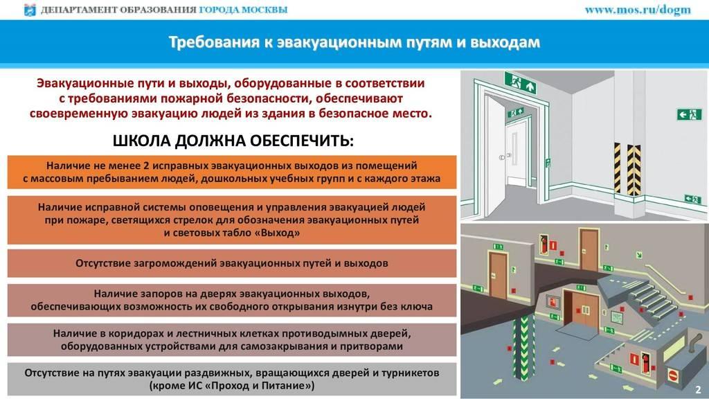 Строительные нормы и правила рф снип 41-01-2003 «отопление, вентиляция и кондиционирование» (приняты постановлением госстроя рф от 26 июня 2003 г. n 115)